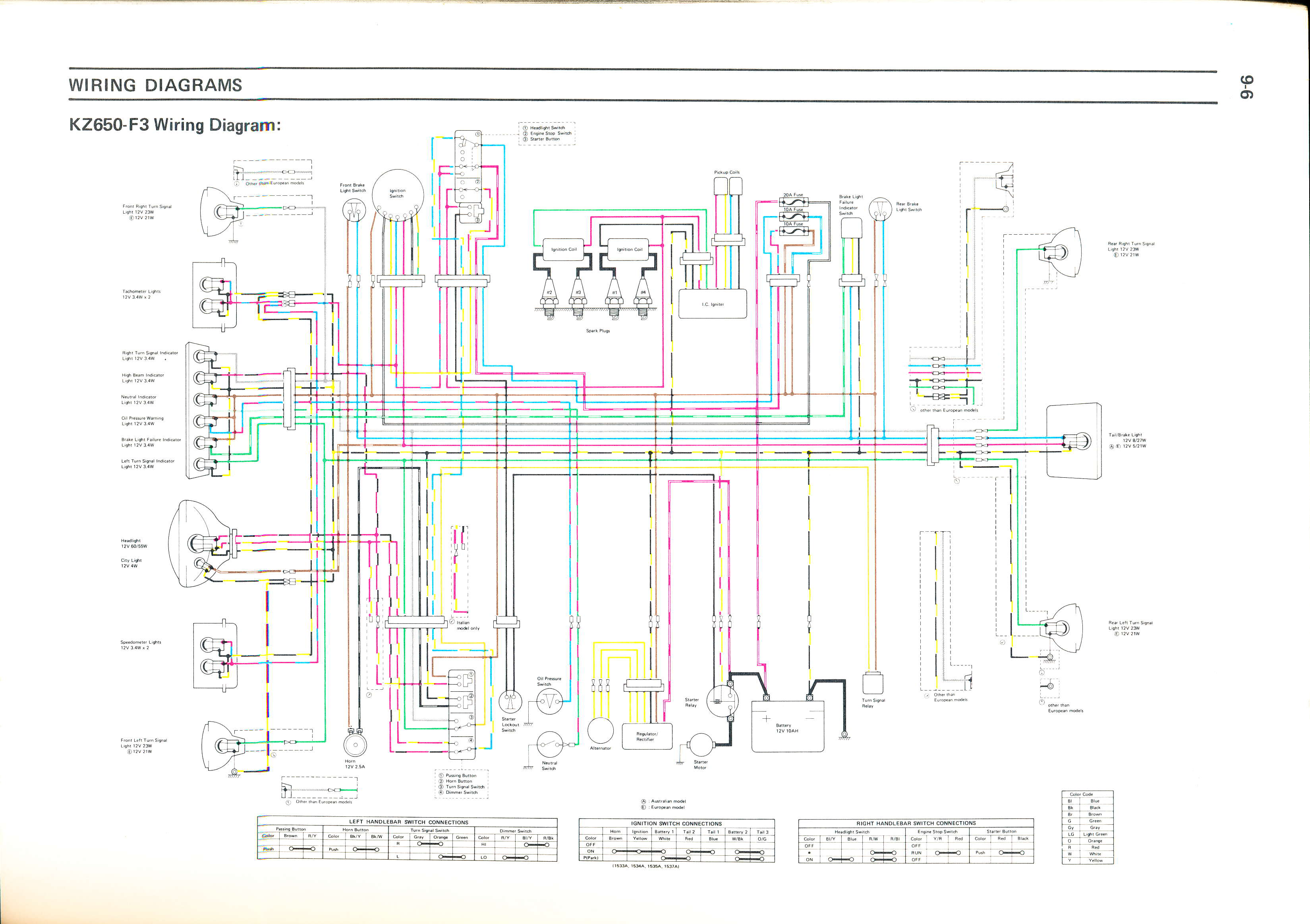 [DIAGRAM_5LK]  B2a Kz650 Wiring Diagram Honda Civic Intake Manifold Wiring -  megawati.5.allianceconseil59.fr | Kz650 Wiring Diagram |  | megawati.5.allianceconseil59.fr